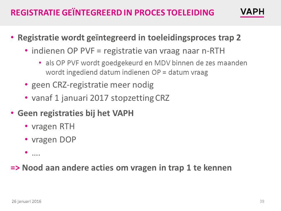 26 januari 2016 REGISTRATIE GEÏNTEGREERD IN PROCES TOELEIDING Registratie wordt geïntegreerd in toeleidingsproces trap 2 indienen OP PVF = registratie