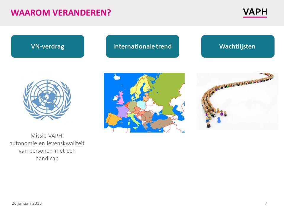 26 januari 2016 WAAROM VERANDEREN? 7 Internationale trendWachtlijstenVN-verdrag Missie VAPH: autonomie en levenskwaliteit van personen met een handica