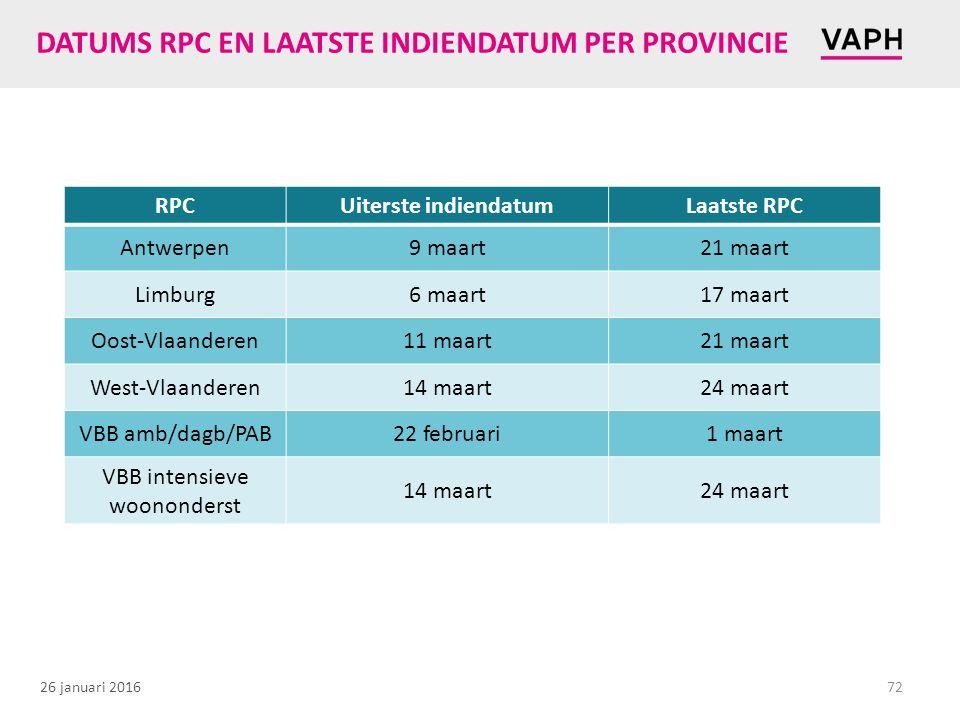 26 januari 2016 DATUMS RPC EN LAATSTE INDIENDATUM PER PROVINCIE 72 RPCUiterste indiendatumLaatste RPC Antwerpen9 maart21 maart Limburg6 maart17 maart