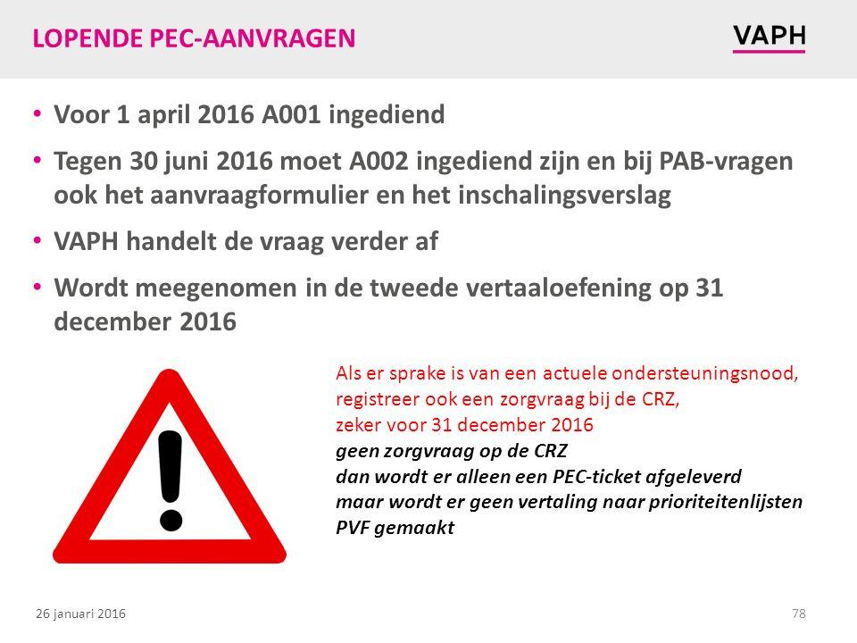 26 januari 2016 LOPENDE PEC-AANVRAGEN Voor 1 april 2016 A001 ingediend Tegen 30 juni 2016 moet A002 ingediend zijn en bij PAB-vragen ook het aanvraagf