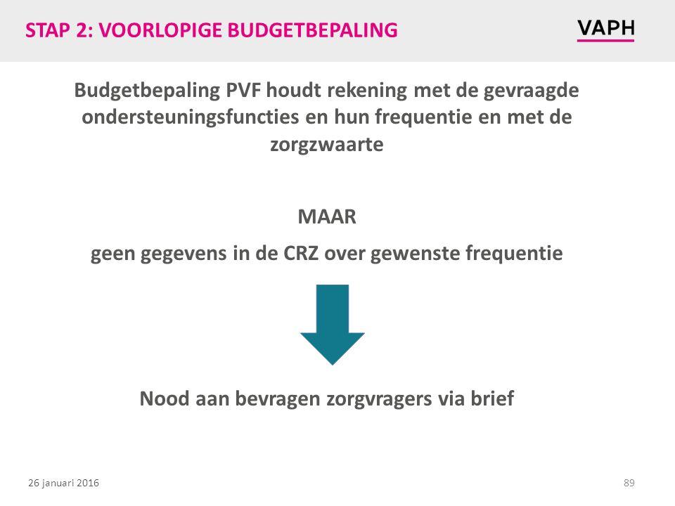 26 januari 2016 STAP 2: VOORLOPIGE BUDGETBEPALING Budgetbepaling PVF houdt rekening met de gevraagde ondersteuningsfuncties en hun frequentie en met d