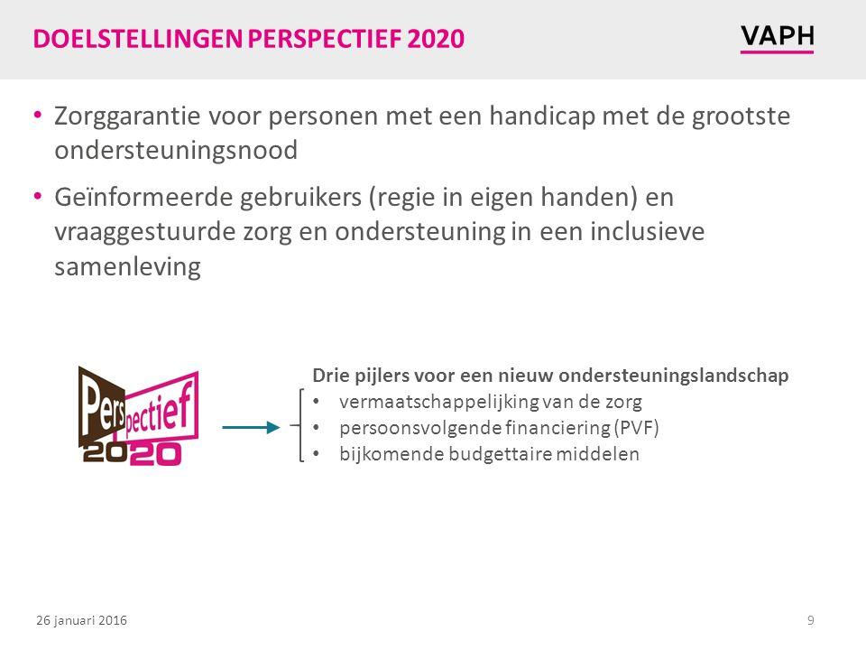 26 januari 2016 DOELSTELLINGEN PERSPECTIEF 2020 Zorggarantie voor personen met een handicap met de grootste ondersteuningsnood Geïnformeerde gebruiker