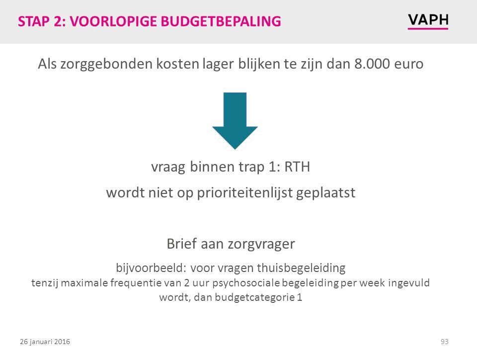 26 januari 2016 STAP 2: VOORLOPIGE BUDGETBEPALING Als zorggebonden kosten lager blijken te zijn dan 8.000 euro vraag binnen trap 1: RTH wordt niet op