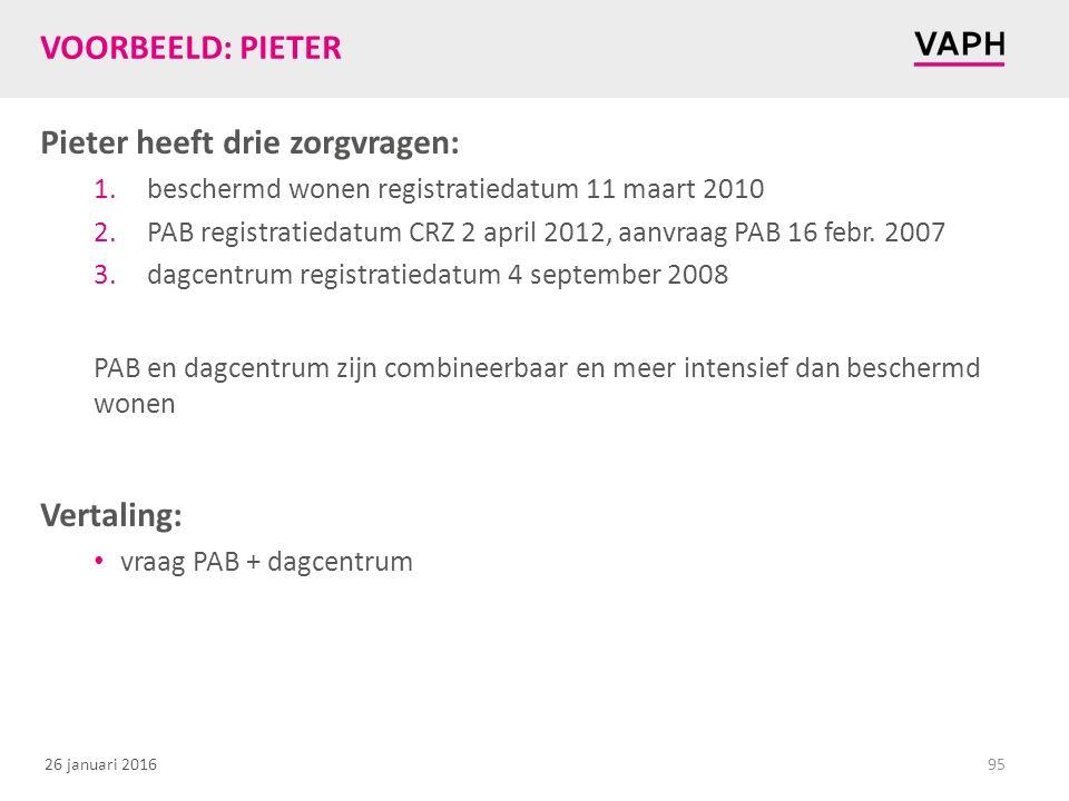 26 januari 2016 VOORBEELD: PIETER Pieter heeft drie zorgvragen: 1.beschermd wonen registratiedatum 11 maart 2010 2.PAB registratiedatum CRZ 2 april 2012, aanvraag PAB 16 febr.