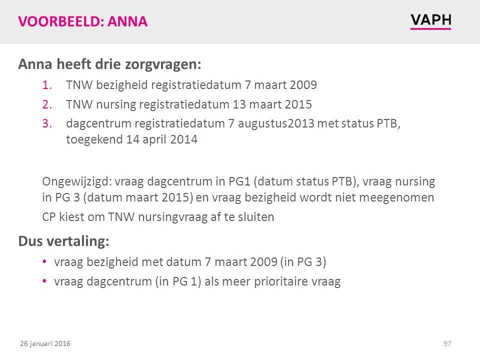 26 januari 2016 VOORBEELD: ANNA Anna heeft drie zorgvragen: 1.TNW bezigheid registratiedatum 7 maart 2009 2.TNW nursing registratiedatum 13 maart 2015