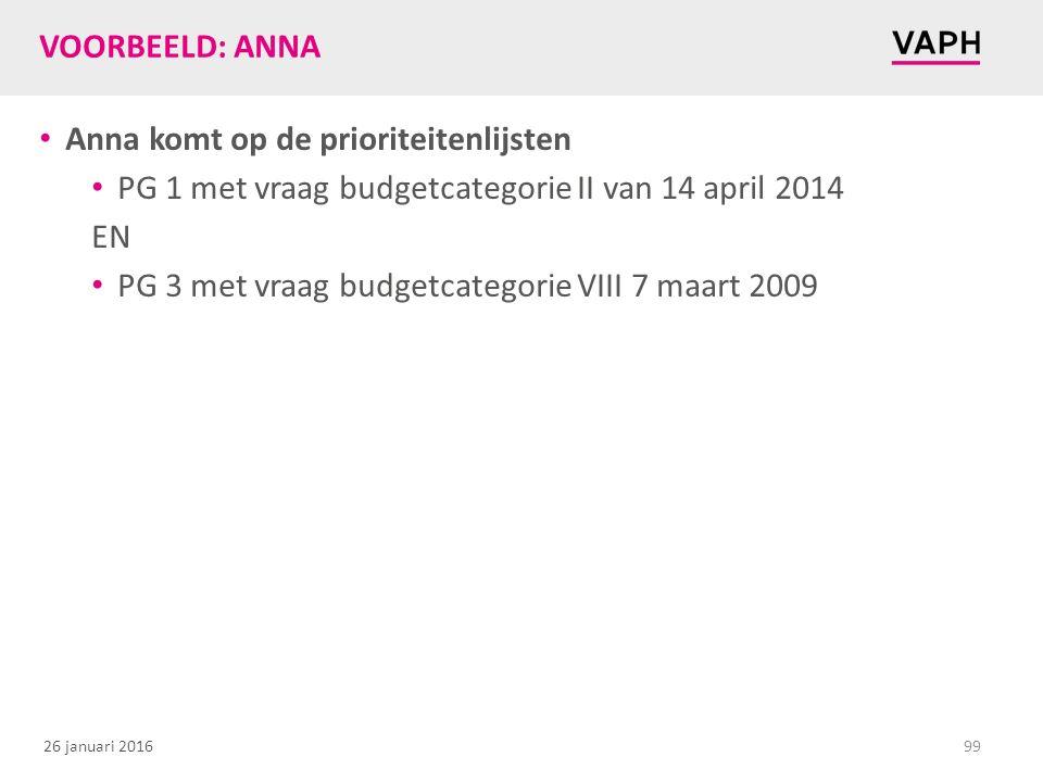 26 januari 2016 VOORBEELD: ANNA Anna komt op de prioriteitenlijsten PG 1 met vraag budgetcategorie II van 14 april 2014 EN PG 3 met vraag budgetcategorie VIII 7 maart 2009 99