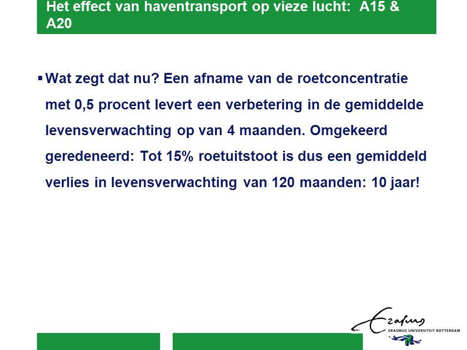 Het effect van haventransport op vieze lucht: A15 & A20  Wat zegt dat nu.