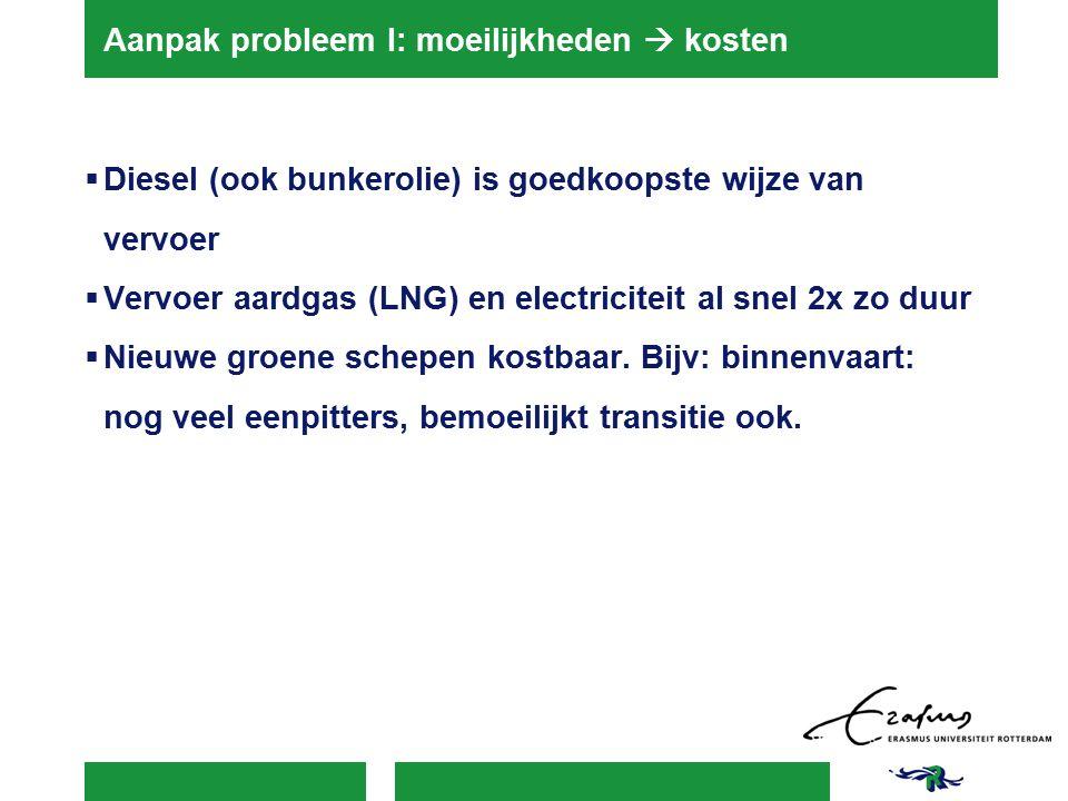 Aanpak probleem I: moeilijkheden  kosten  Diesel (ook bunkerolie) is goedkoopste wijze van vervoer  Vervoer aardgas (LNG) en electriciteit al snel 2x zo duur  Nieuwe groene schepen kostbaar.