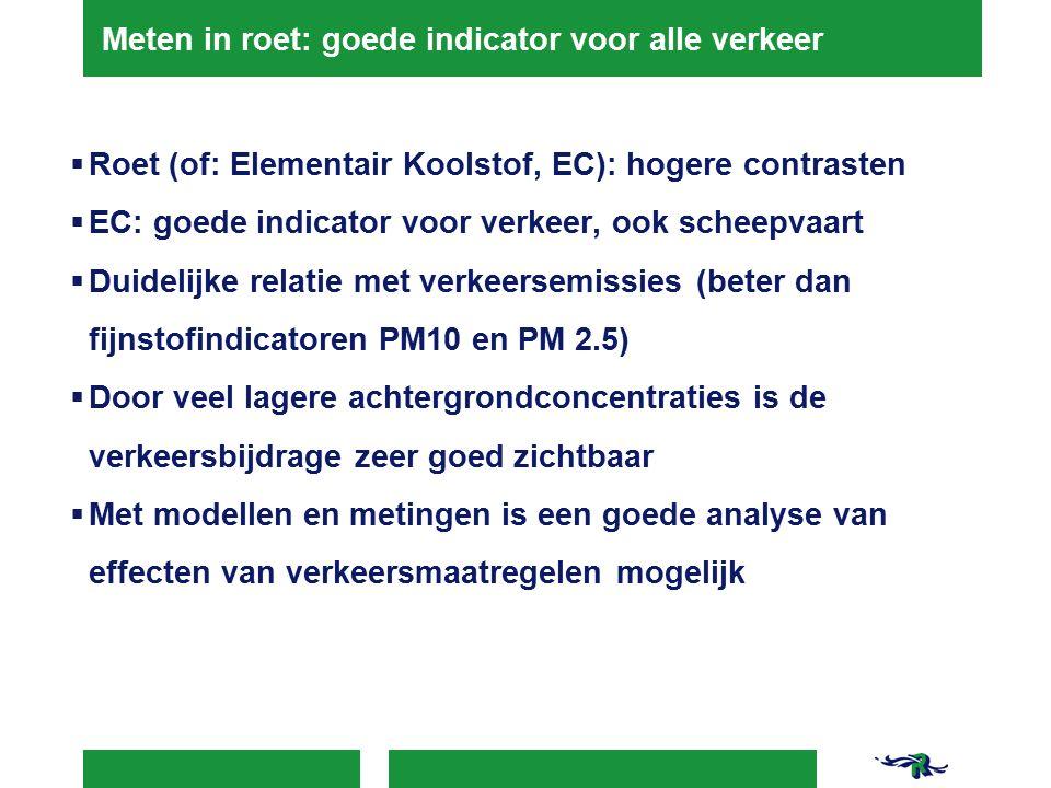 Meten in roet: goede indicator voor alle verkeer  Roet (of: Elementair Koolstof, EC): hogere contrasten  EC: goede indicator voor verkeer, ook scheepvaart  Duidelijke relatie met verkeersemissies (beter dan fijnstofindicatoren PM10 en PM 2.5)  Door veel lagere achtergrondconcentraties is de verkeersbijdrage zeer goed zichtbaar  Met modellen en metingen is een goede analyse van effecten van verkeersmaatregelen mogelijk