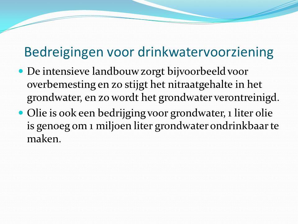 Bedreigingen voor drinkwatervoorziening De intensieve landbouw zorgt bijvoorbeeld voor overbemesting en zo stijgt het nitraatgehalte in het grondwater
