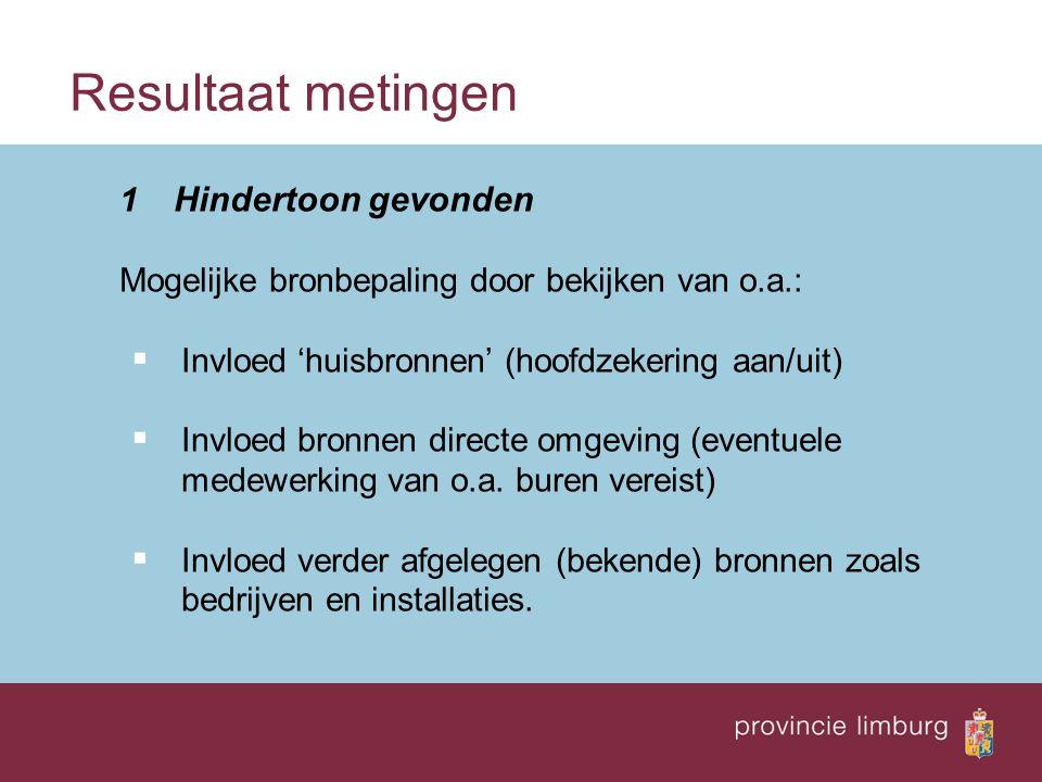 Resultaat metingen 1 Hindertoon gevonden Mogelijke bronbepaling door bekijken van o.a.:  Invloed 'huisbronnen' (hoofdzekering aan/uit)  Invloed bronnen directe omgeving (eventuele medewerking van o.a.