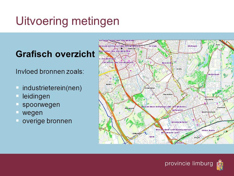 Uitvoering metingen Grafisch overzicht Invloed bronnen zoals:  industrieterein(nen)  leidingen  spoorwegen  wegen  overige bronnen