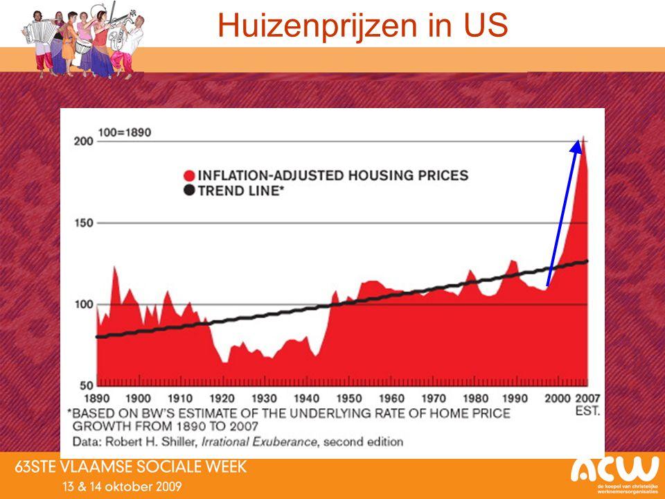 Huizenprijzen in US