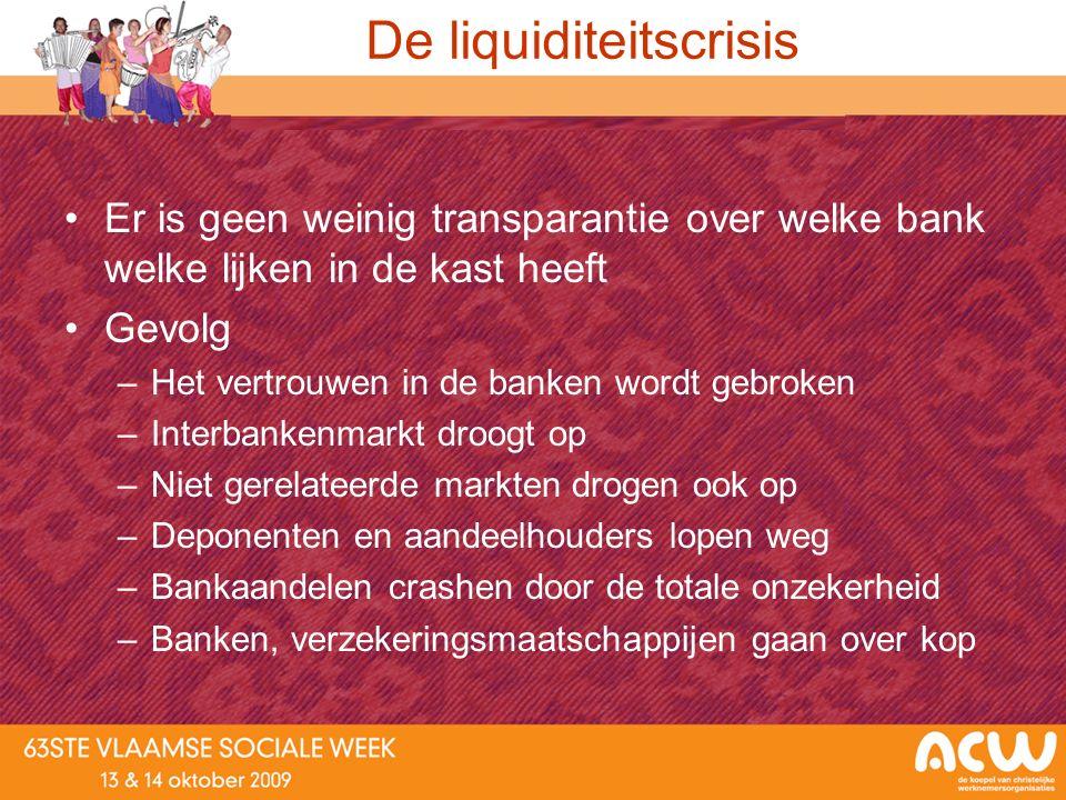 De liquiditeitscrisis Er is geen weinig transparantie over welke bank welke lijken in de kast heeft Gevolg –Het vertrouwen in de banken wordt gebroken