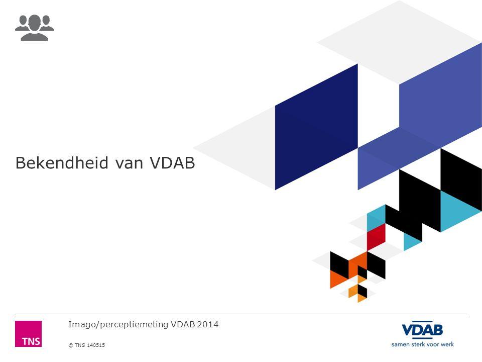 Imago/perceptiemeting VDAB 2014 © TNS 140515 Bekendheid van VDAB