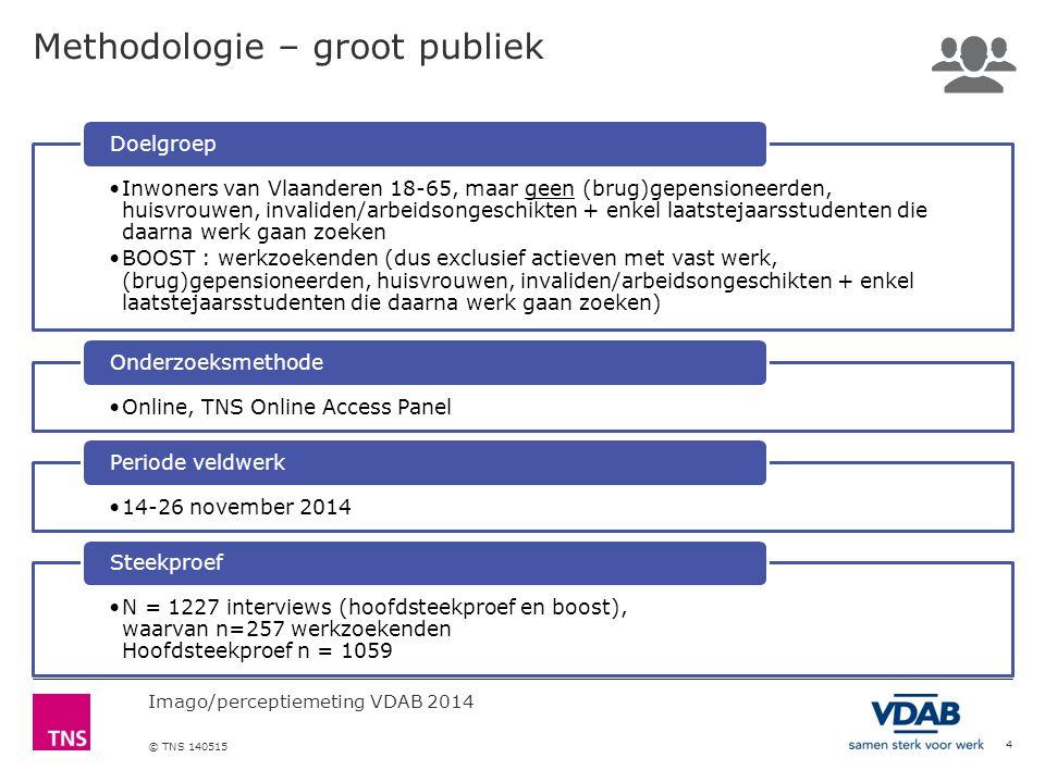 Imago/perceptiemeting VDAB 2014 © TNS 140515 Methodologie – groot publiek 4 Inwoners van Vlaanderen 18-65, maar geen (brug)gepensioneerden, huisvrouwen, invaliden/arbeidsongeschikten + enkel laatstejaarsstudenten die daarna werk gaan zoeken BOOST : werkzoekenden (dus exclusief actieven met vast werk, (brug)gepensioneerden, huisvrouwen, invaliden/arbeidsongeschikten + enkel laatstejaarsstudenten die daarna werk gaan zoeken) Doelgroep Online, TNS Online Access Panel Onderzoeksmethode 14-26 november 2014 Periode veldwerk N = 1227 interviews (hoofdsteekproef en boost), waarvan n=257 werkzoekenden Hoofdsteekproef n = 1059 Steekproef