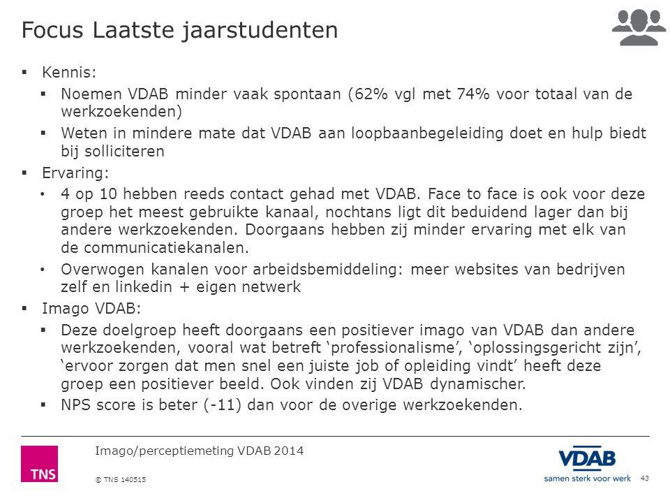 Imago/perceptiemeting VDAB 2014 © TNS 140515 Focus Laatste jaarstudenten 43  Kennis:  Noemen VDAB minder vaak spontaan (62% vgl met 74% voor totaal van de werkzoekenden)  Weten in mindere mate dat VDAB aan loopbaanbegeleiding doet en hulp biedt bij solliciteren  Ervaring: 4 op 10 hebben reeds contact gehad met VDAB.