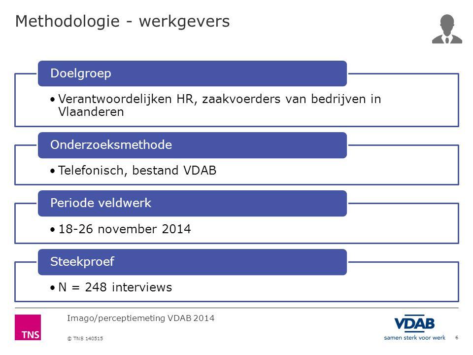 Imago/perceptiemeting VDAB 2014 © TNS 140515 Bij werkzoekenden zijn zowel VDAB als de interimkantoren toegenomen als overwogen kanaal voor arbeidsbemiddeling 17 % OP BASIS: ALLEN Overwogen kanalen voor arbeidsbemiddeling - WERKZOEKENDEN 20142012 *Werkwinkel VDAB: significant meer in Limburg (71%)