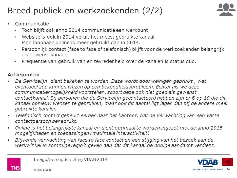 Imago/perceptiemeting VDAB 2014 © TNS 140515 Breed publiek en werkzoekenden (2/2) 74 Communicatie Toch blijft ook anno 2014 communicatie een werkpunt.