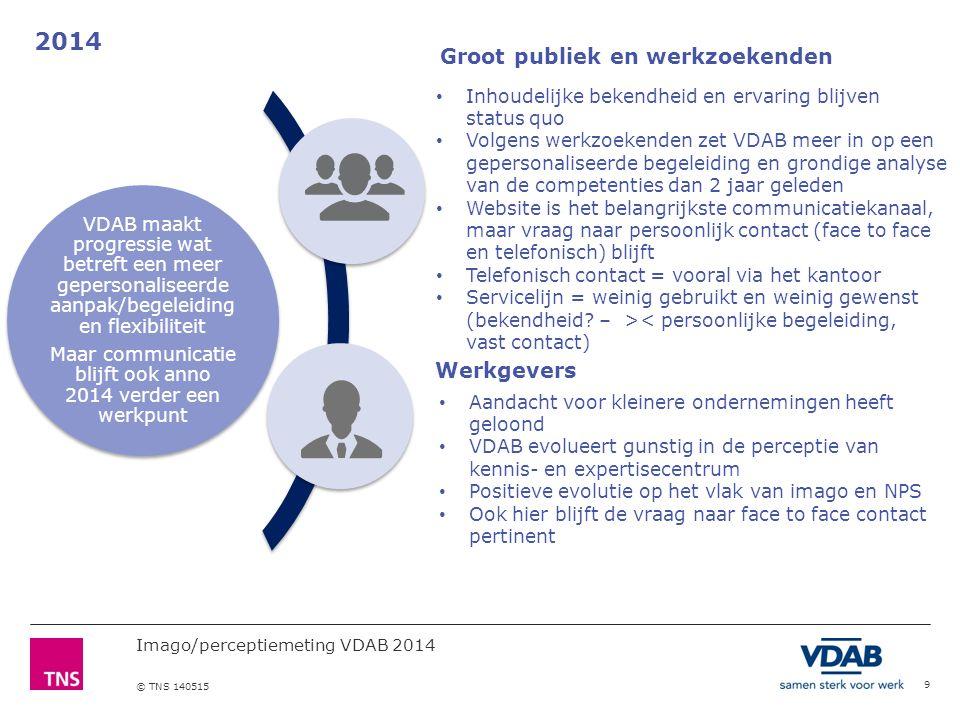 Imago/perceptiemeting VDAB 2014 © TNS 140515 De ervaring met de diensten van de VDAB is uitgebreid, maar concentreert zich toch voornamelijk rond aanwerving en informatie.