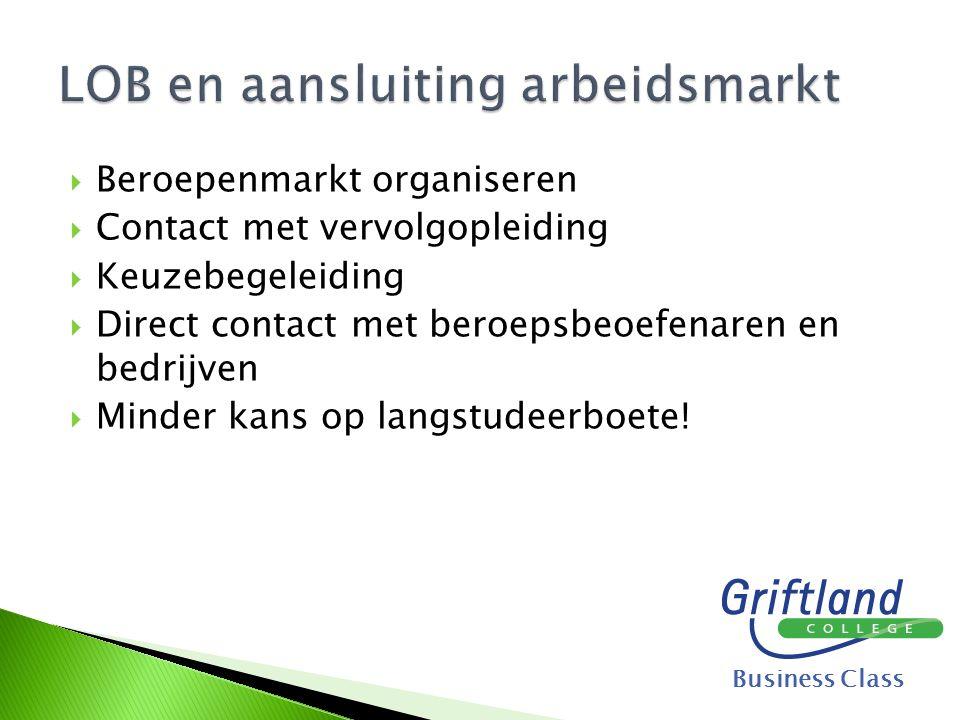  Beroepenmarkt organiseren  Contact met vervolgopleiding  Keuzebegeleiding  Direct contact met beroepsbeoefenaren en bedrijven  Minder kans op la