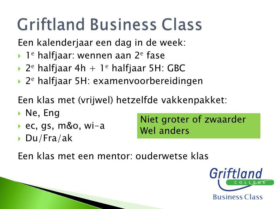  Snuffelen  Meedraaien in onderneming  Voorbereiden ondernemersplan  Onderzoeken o.a.: - leiderschapsstijlen - methode van financiële verslaglegging - marketingmethoden - ondernemingsvorm Business Class