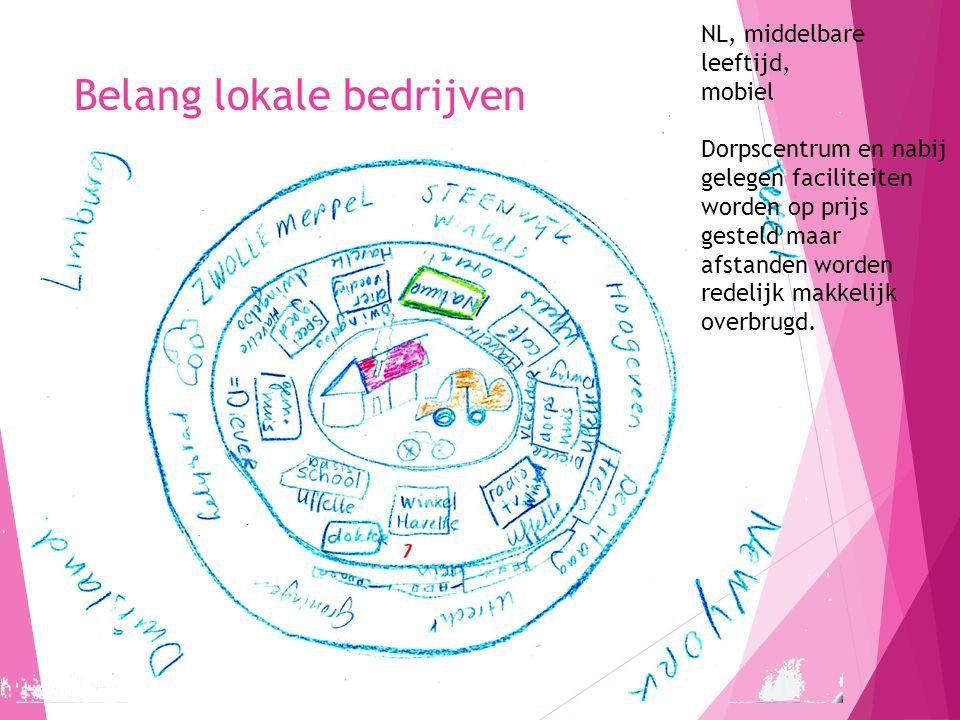 Belang lokale bedrijven 16 NL, middelbare leeftijd, mobiel Dorpscentrum en nabij gelegen faciliteiten worden op prijs gesteld maar afstanden worden redelijk makkelijk overbrugd.