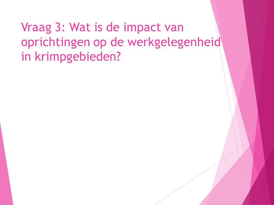 Vraag 3: Wat is de impact van oprichtingen op de werkgelegenheid in krimpgebieden