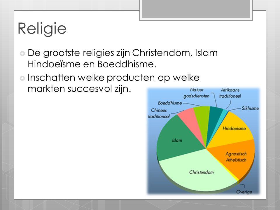 Religie  De grootste religies zijn Christendom, Islam Hindoeïsme en Boeddhisme.  Inschatten welke producten op welke markten succesvol zijn.