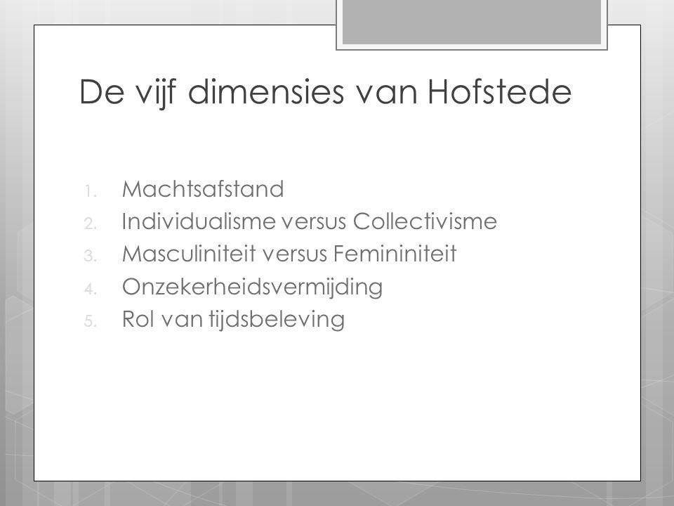 De vijf dimensies van Hofstede 1. Machtsafstand 2. Individualisme versus Collectivisme 3. Masculiniteit versus Femininiteit 4. Onzekerheidsvermijding