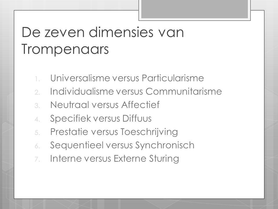 De zeven dimensies van Trompenaars 1. Universalisme versus Particularisme 2. Individualisme versus Communitarisme 3. Neutraal versus Affectief 4. Spec