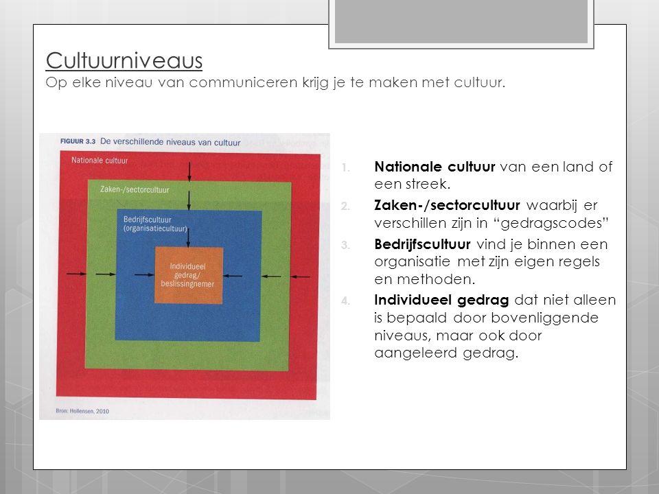 Cultuurniveaus Op elke niveau van communiceren krijg je te maken met cultuur. 1. Nationale cultuur van een land of een streek. 2. Zaken-/sectorcultuur