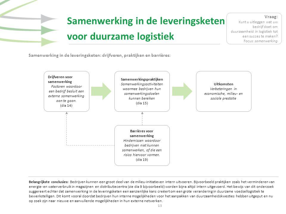 Samenwerking in de leveringsketen voor duurzame logistiek Samenwerking in de leveringsketen: drijfveren, praktijken en barrières: Belangrijkste conclu