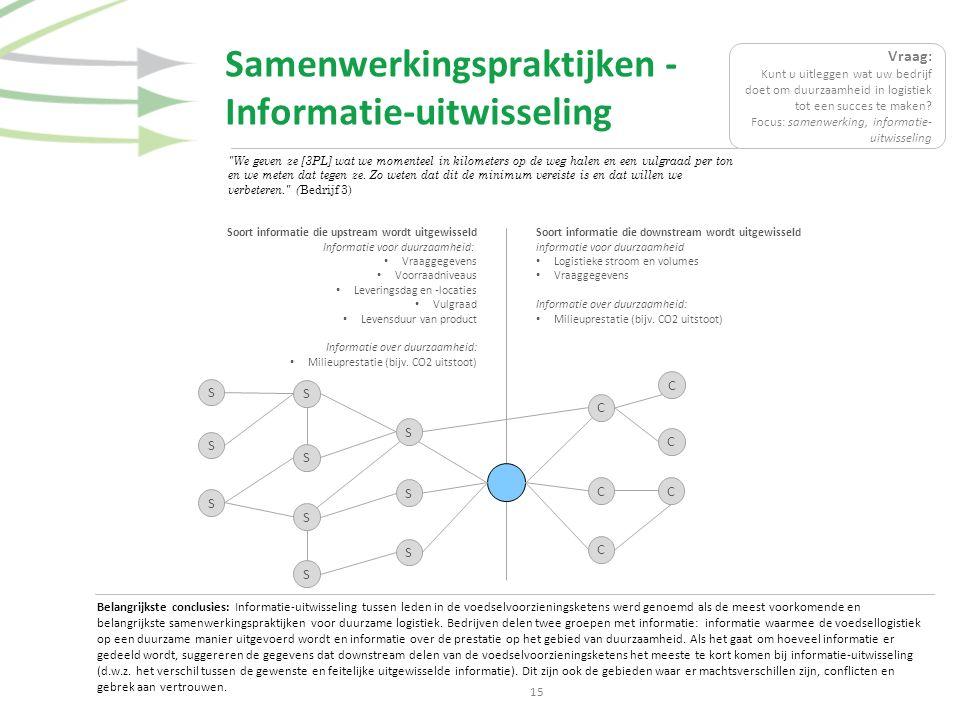 Samenwerkingspraktijken - Informatie-uitwisseling 15 Belangrijkste conclusies: Informatie-uitwisseling tussen leden in de voedselvoorzieningsketens werd genoemd als de meest voorkomende en belangrijkste samenwerkingspraktijken voor duurzame logistiek.