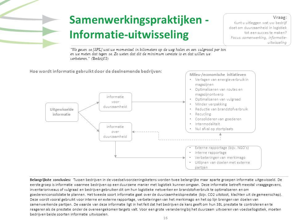 Samenwerkingspraktijken - Informatie-uitwisseling 16 Hoe wordt informatie gebruikt door de deelnemende bedrijven: Belangrijkste conclusies: Tussen bed