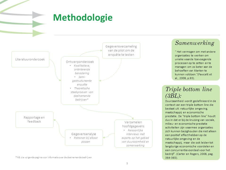 """Methodologie 5 Samenwerking """" Het vermogen om met andere organisaties te werken om unieke waarde toevoegende processen op te zetten en te managen om z"""