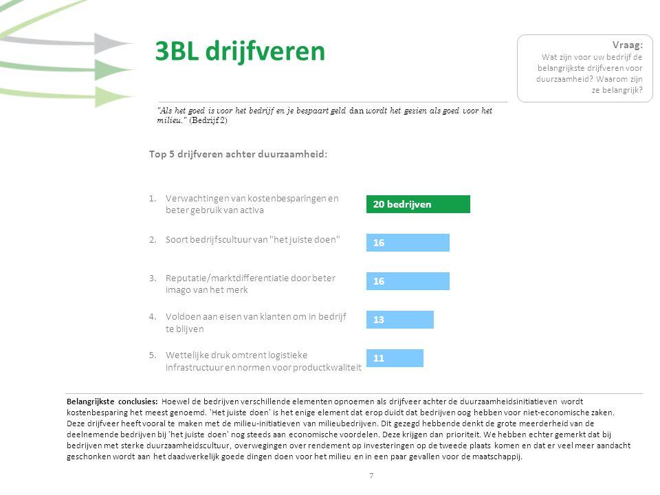 3BL drijfveren Top 5 drijfveren achter duurzaamheid: 1.Verwachtingen van kostenbesparingen en beter gebruik van activa 2.Soort bedrijfscultuur van