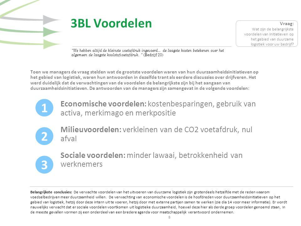 3BL Voordelen Toen we managers de vraag stelden wat de grootste voordelen waren van hun duurzaamheidsinitiatieven op het gebied van logistiek, waren hun antwoorden in dezelfde trant als eerdere discussies over drijfveren.