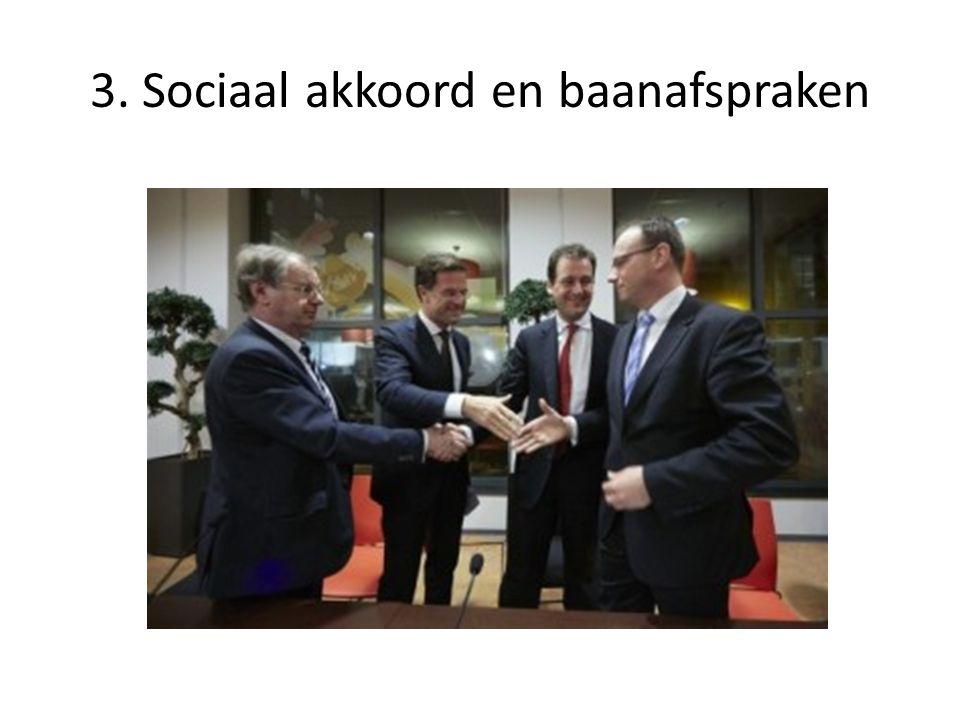 3. Sociaal akkoord en baanafspraken