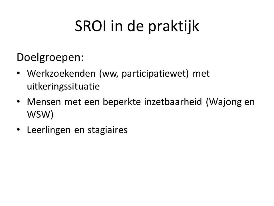 SROI in de praktijk Doelgroepen: Werkzoekenden (ww, participatiewet) met uitkeringssituatie Mensen met een beperkte inzetbaarheid (Wajong en WSW) Leer