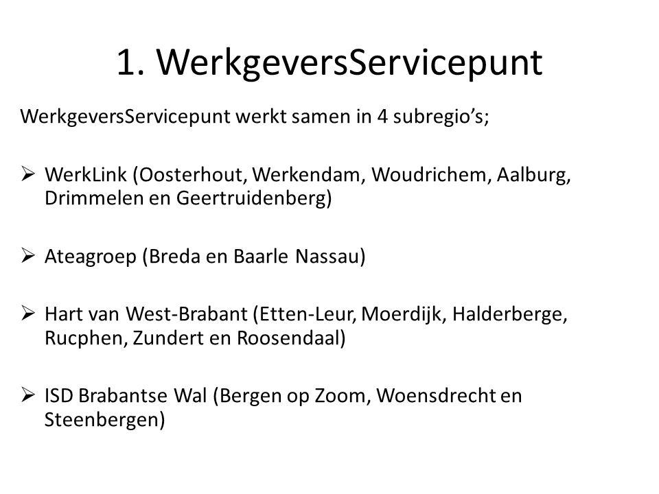 1. WerkgeversServicepunt WerkgeversServicepunt werkt samen in 4 subregio's;  WerkLink (Oosterhout, Werkendam, Woudrichem, Aalburg, Drimmelen en Geert