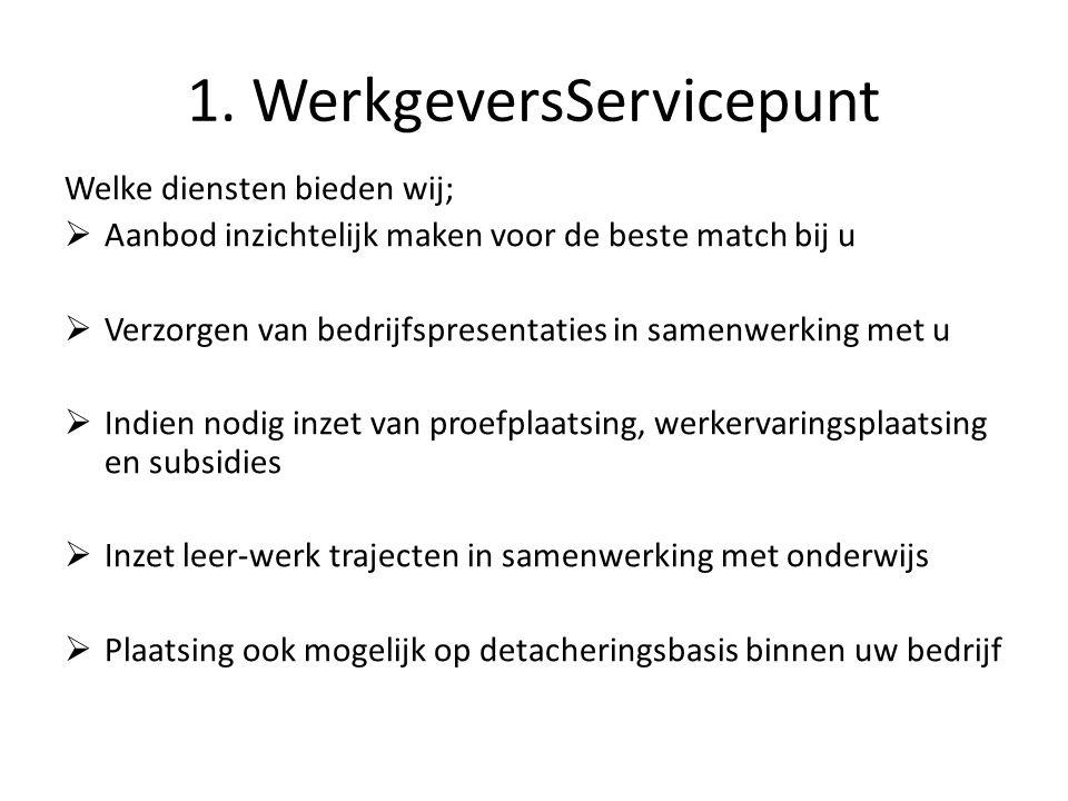 1. WerkgeversServicepunt Welke diensten bieden wij;  Aanbod inzichtelijk maken voor de beste match bij u  Verzorgen van bedrijfspresentaties in same