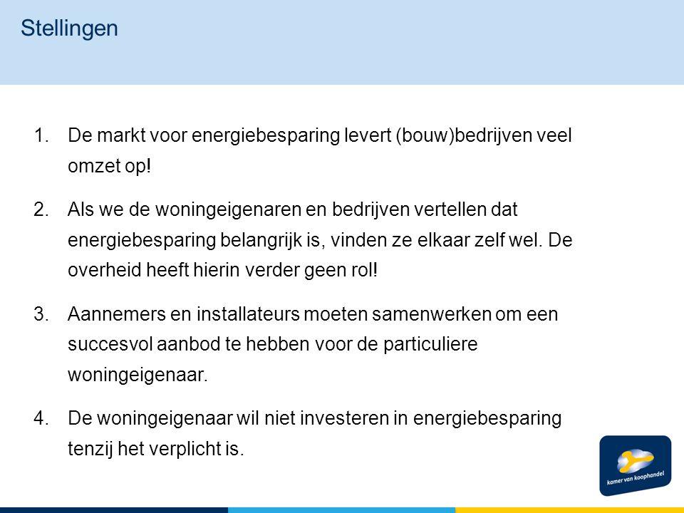 Stellingen 1.De markt voor energiebesparing levert (bouw)bedrijven veel omzet op.