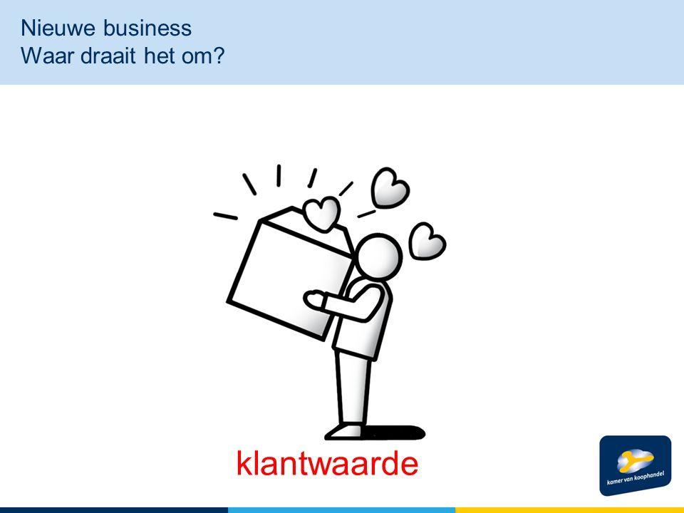 Nieuwe business Waar draait het om klantwaarde