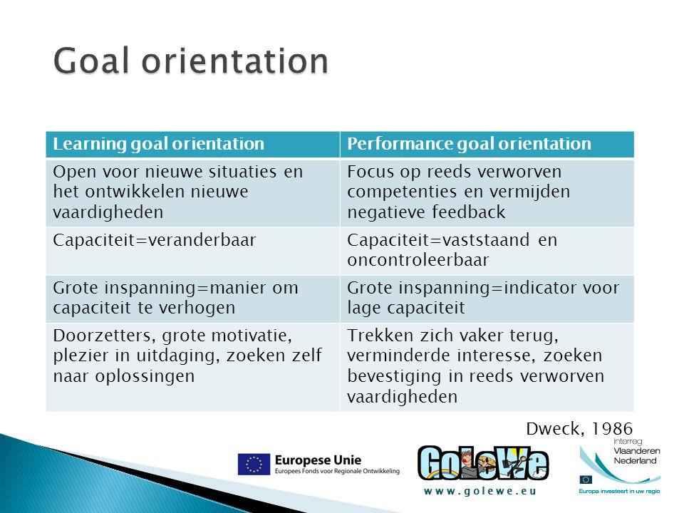 www.golewe.eu Learning goal orientationPerformance goal orientation Open voor nieuwe situaties en het ontwikkelen nieuwe vaardigheden Focus op reeds v
