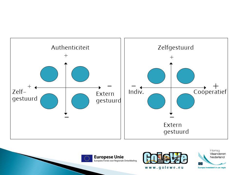 www.golewe.eu Authenticiteit Extern gestuurd + - + - Zelf- gestuurd Extern gestuurd + - -+ Zelfgestuurd Indiv.Coöperatief