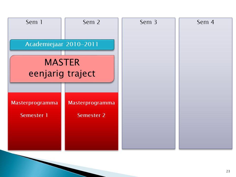 Sem 4 Sem 1 Sem 2 Sem 3 MASTER eenjarig traject MASTER eenjarig traject Academiejaar 2010-2011 Masterprogramma Semester 1 Masterprogramma Semester 1 M