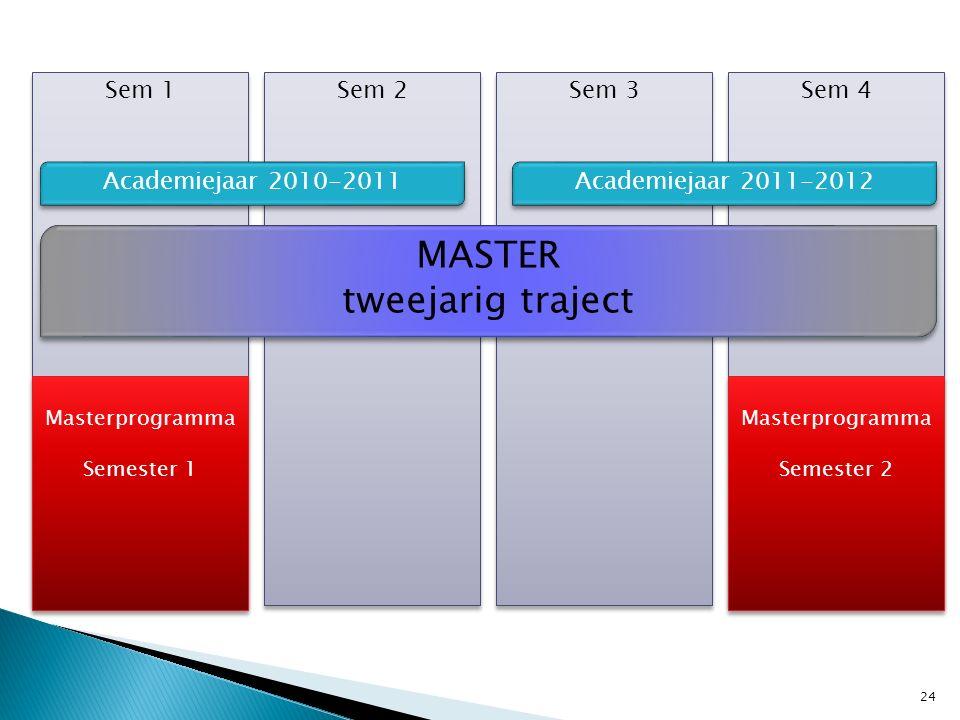 Sem 4 Sem 1 Sem 2 Sem 3 Academiejaar 2011-2012 MASTER tweejarig traject MASTER tweejarig traject Academiejaar 2010-2011 Masterprogramma Semester 1 Mas