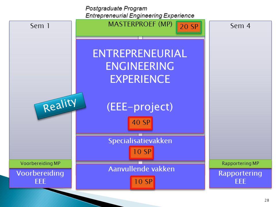 Sem 4 Sem 1 Sem 2 Sem 3 ENTREPRENEURIAL ENGINEERING EXPERIENCE (EEE-project) ENTREPRENEURIAL ENGINEERING EXPERIENCE (EEE-project) Reality Voorbereidin