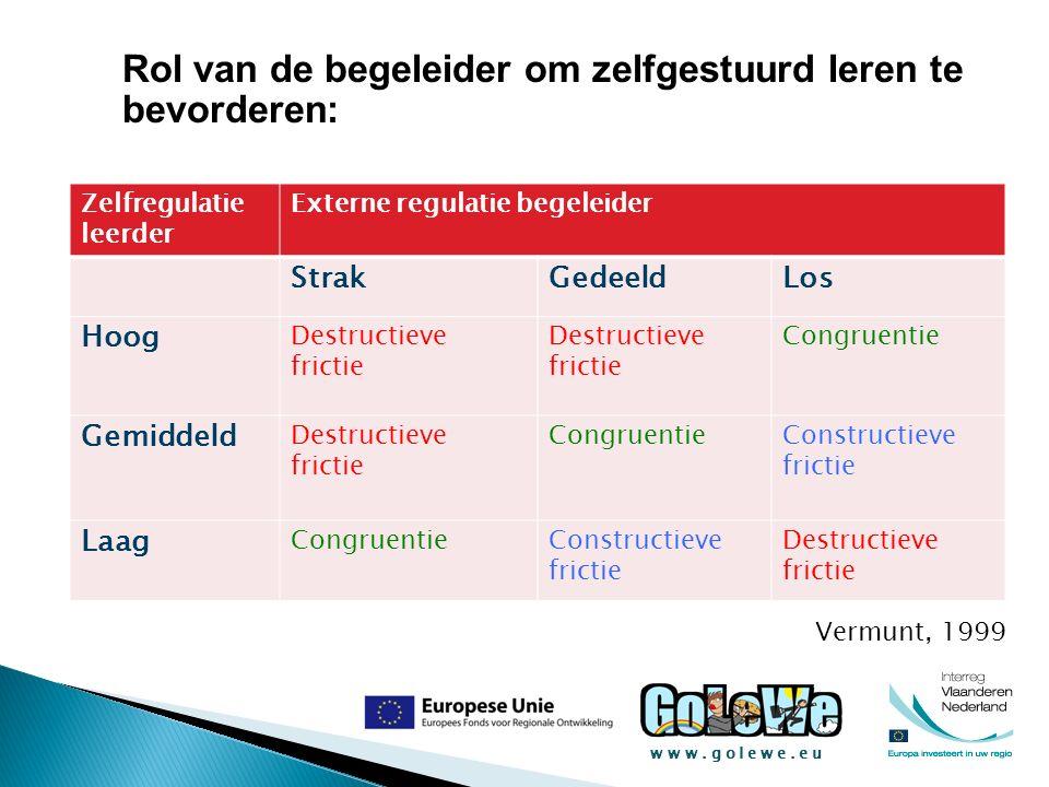 www.golewe.eu Rol van de begeleider om zelfgestuurd leren te bevorderen: Zelfregulatie leerder Externe regulatie begeleider StrakGedeeldLos Hoog Destr